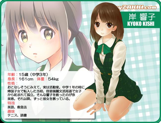 マイ雑記ドットコム キャラクター紹介 No.006「岸 響子(きし きょうこ)」