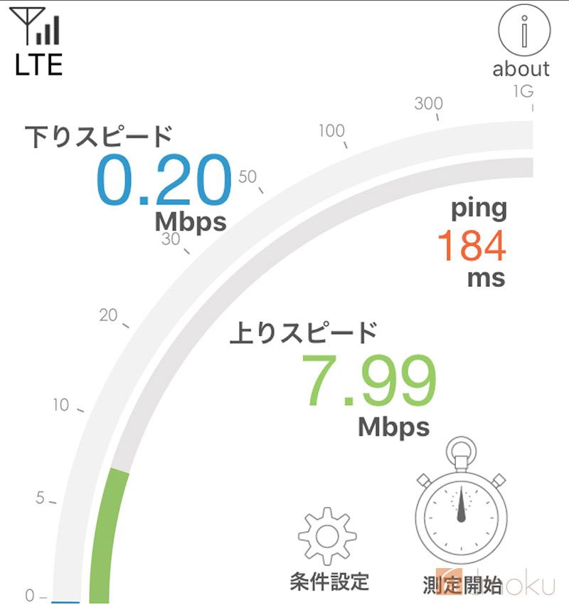 0SIMが常に200kbps以下で遅い